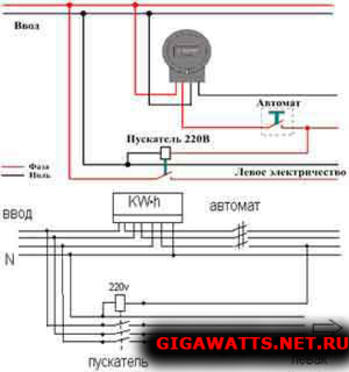 схемы как обойти электросчетчик